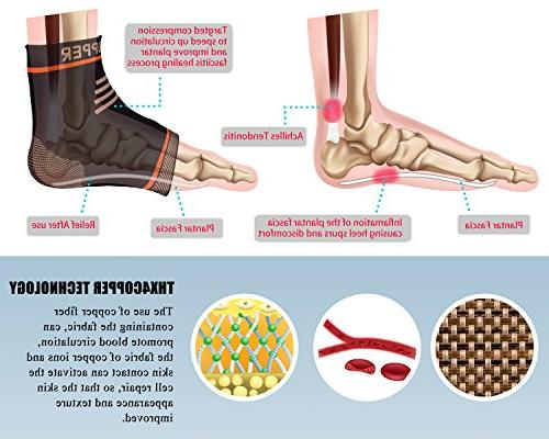 Thx4 Compression Ankle Brace, Sleeve Support, from Plantar Achilles Tendonitis- Reduce Foot & Prevent